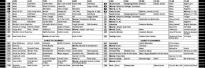 TV Guide Saturday Evening Grid (7/8/89) (Detroit)